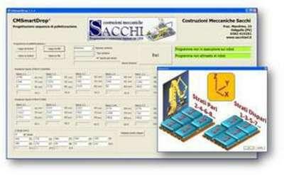 Software di palletizzazione SD-AT